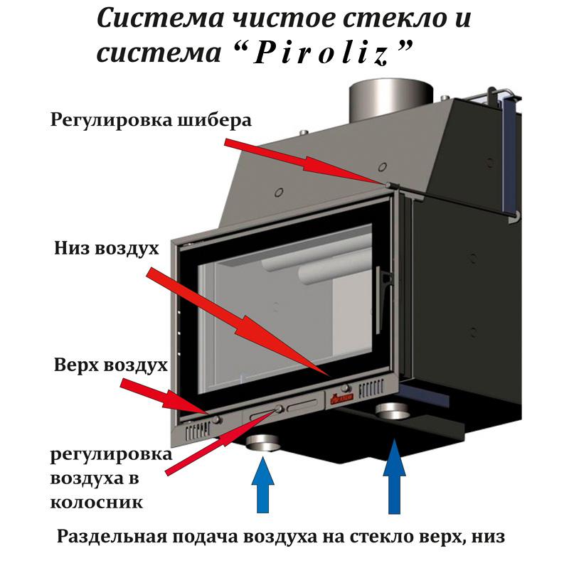 750 LUX (piroliz) схема